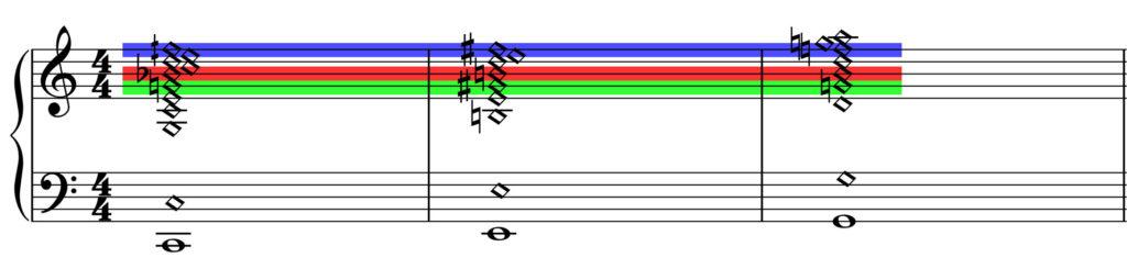 Obertonstruktur des C-Dur-Dreiklangs